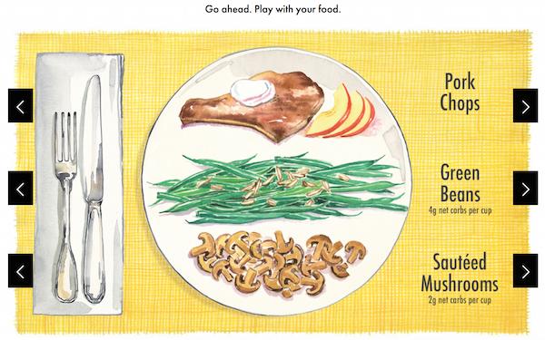 Eat The Butter Vintage Dinner Plans Meal Planner